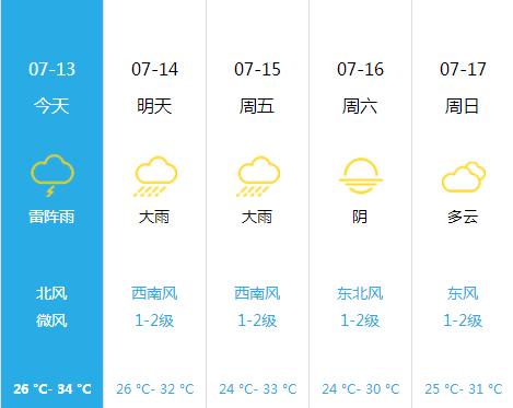 上海最新30天天气预报_30天天气预报上海