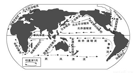 世界洋流分布图
