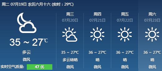 广东持续高温天气 局地可达37℃_天气新闻_东