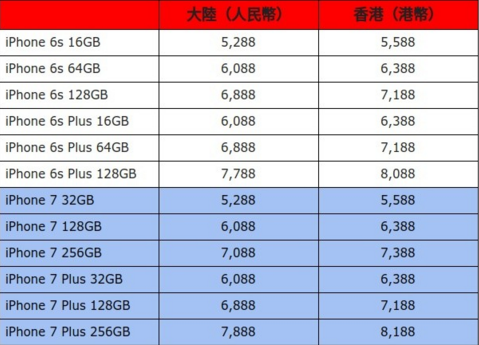 iphone7绿地是呢iphone7和iphone7plus具价格图纸公馆柏仕v绿地图片