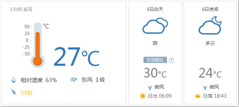 09月06日 湖南长沙天气预报:阴天转多云_天气