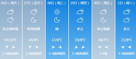 哈尔滨天气预报15天图片 哈尔滨天气预报15天图片大全 社会热点图片 .