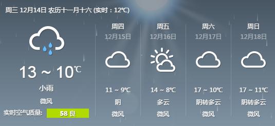 電影 今天明天 重慶后天的天氣預報